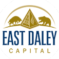 East Daley Capital Advisors