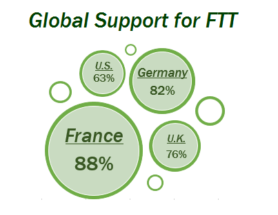 Forex financial transaction tax