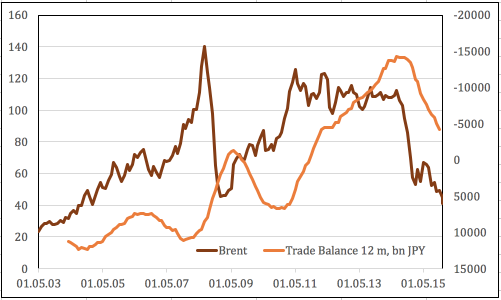 Retail forex transactions