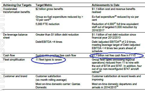 qantas airline financial valuation and sensitivity Essay on marketing and qantas essay on marketing and qantas 2740 words apr 26th, 2013 11 pages qantas airline financial valuation and sensitivity analysis essay.