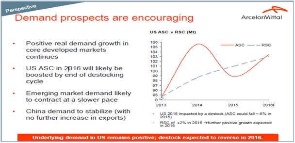 ArcelorMittal: Buy The Drop - ArcelorMittal (NYSE:MT) | Seeking Alpha