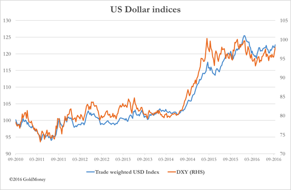 Dollar And Yuan Cash In On The Global Money-Printing Trend - PowerShares DB USD Bull ETF (NYSEARCA:UUP)   Seeking Alpha