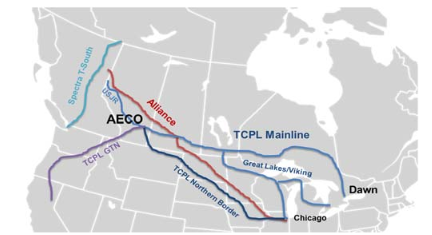 Premium Gas Prices >> Why Peyto Exploration Isn't Keeping Up With The Increase In AECO Gas Price - Peyto Exploration ...