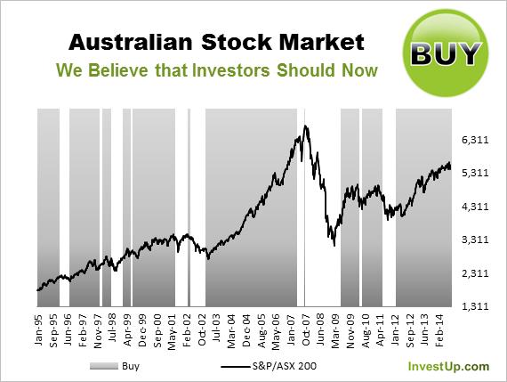 Australian stock market ipo