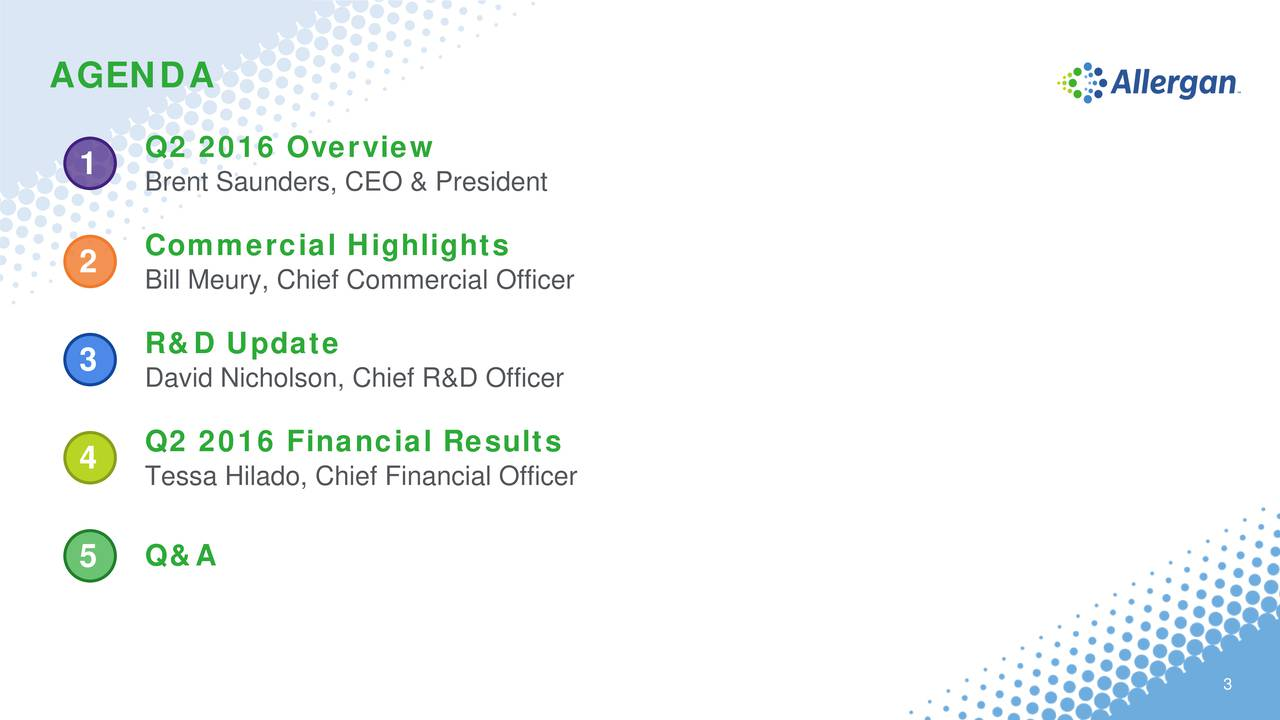 Q2 2016 Overview 1 Brent Saunders, CEO & President Commercial Highlights 2 Bill Meury, Chief Commercial Officer 3 R&D Update David Nicholson, Chief R&D Officer Q2 2016 Financial Results 4 Tessa Hilado, Chief Financial Officer 5 Q&A 3