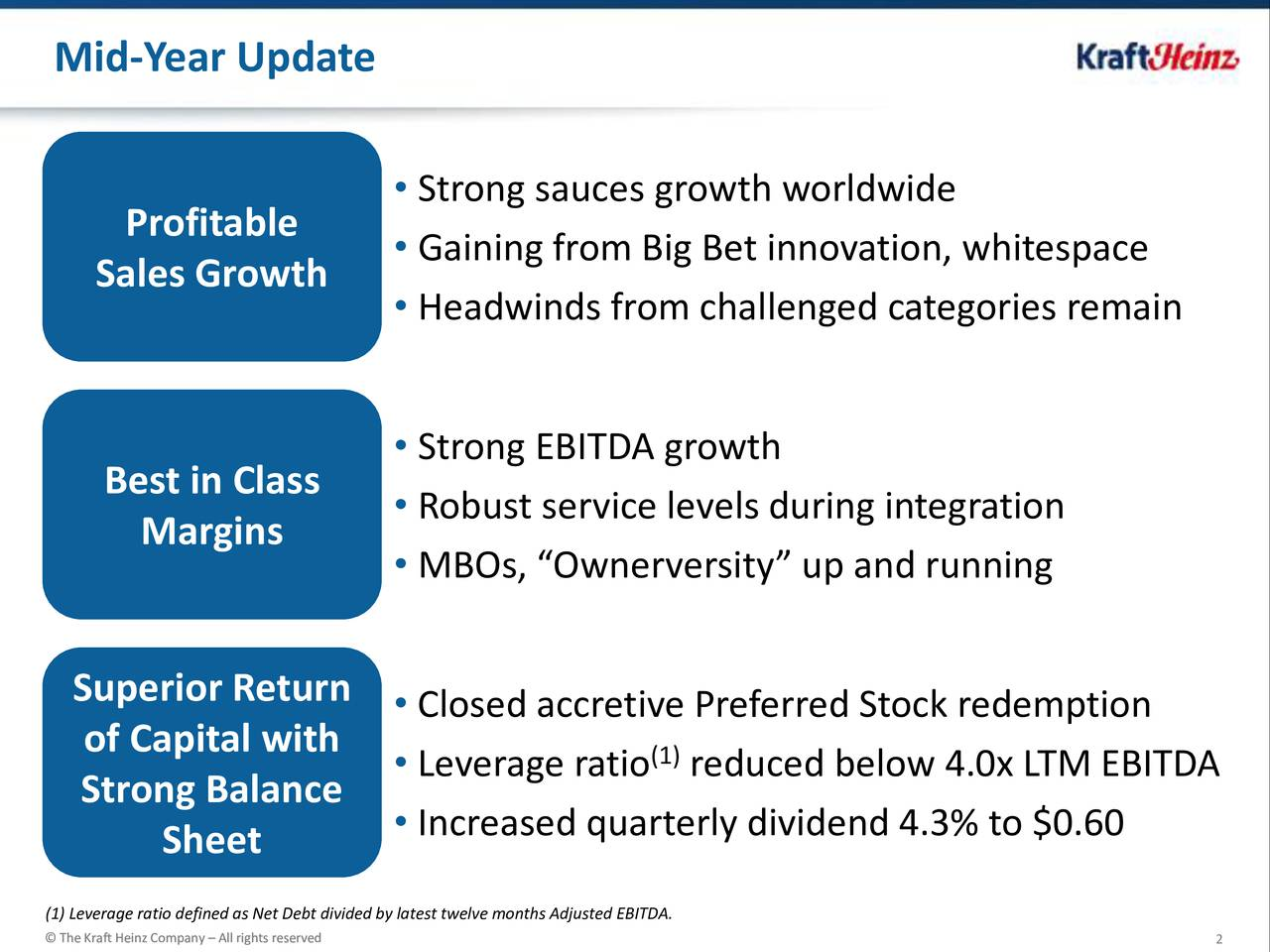 Strong sauces growth worldwide Profitable Gaining from Big Bet innovation, whitespace Sales Growth Headwinds from challenged categories remain Strong EBITDA growth Best in Class Robust service levels during integration Margins MBOs, Ownerversity up and running Superior Return  Closed accretive Preferred Stock redemption of Capital with (1) Leverage ratio reduced below 4.0x LTM EBITDA Strong Balance Increased quarterly dividend 4.3% to $0.60 Sheet (1) Leverage ratio defined as Net Debt divided by latest twelve months Adjusted EBITDA.