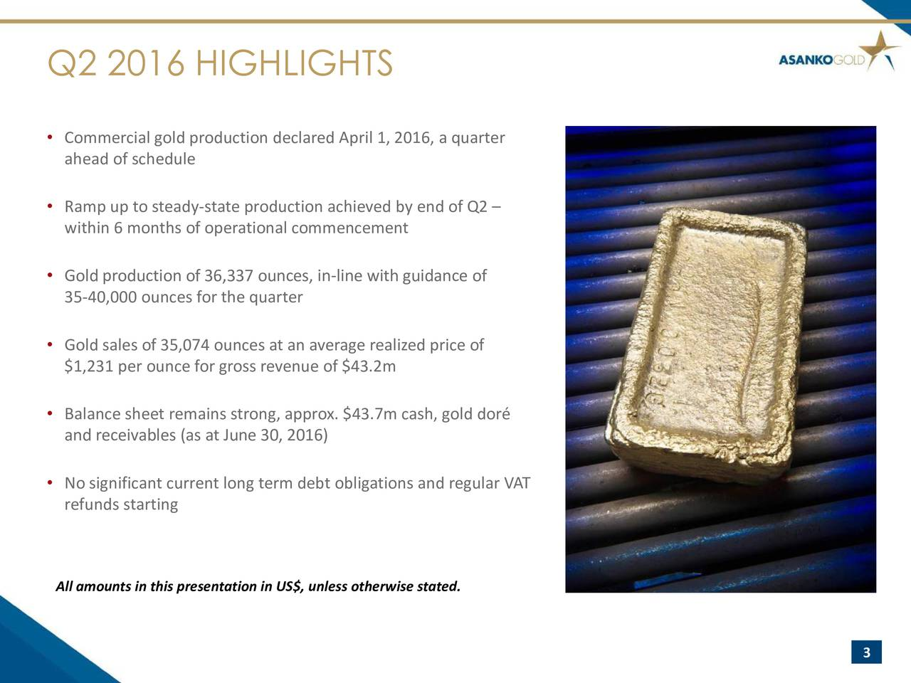 Commercial gold production declared April 1, 2016, a quarter ahead of schedule Ramp up to steady-state production achieved by end of Q2 within 6 months of operational commencement Gold production of 36,337 ounces, in-line with guidance of 35-40,000 ounces for the quarter Gold sales of 35,074 ounces at an average realized price of $1,231 per ounce for gross revenue of $43.2m Balance sheet remains strong, approx. $43.7m cash, gold dor and receivables (as at June 30, 2016) No significant current long term debt obligations and regular VAT refunds starting All amounts in this presentation in US$, unless otherwise stated. 3