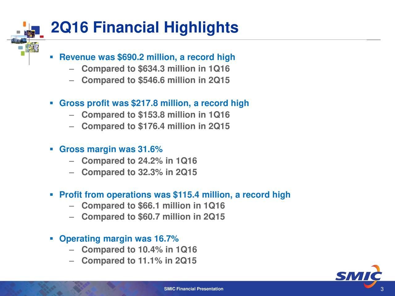 Revenue was $690.2 million, a record high Compared to $634.3 million in 1Q16 Compared to $546.6 million in 2Q15 Gross profit was $217.8 million, a record high Compared to $153.8 million in 1Q16 Compared to $176.4 million in 2Q15 Gross margin was 31.6% Compared to 24.2% in 1Q16 Compared to 32.3% in 2Q15 Profit from operations was $115.4 million, a record high Compared to $66.1 million in 1Q16 Compared to $60.7 million in 2Q15 Operating margin was 16.7% Compared to 10.4% in 1Q16 Compared to 11.1% in 2Q15 SMIC Financial Presentation 3