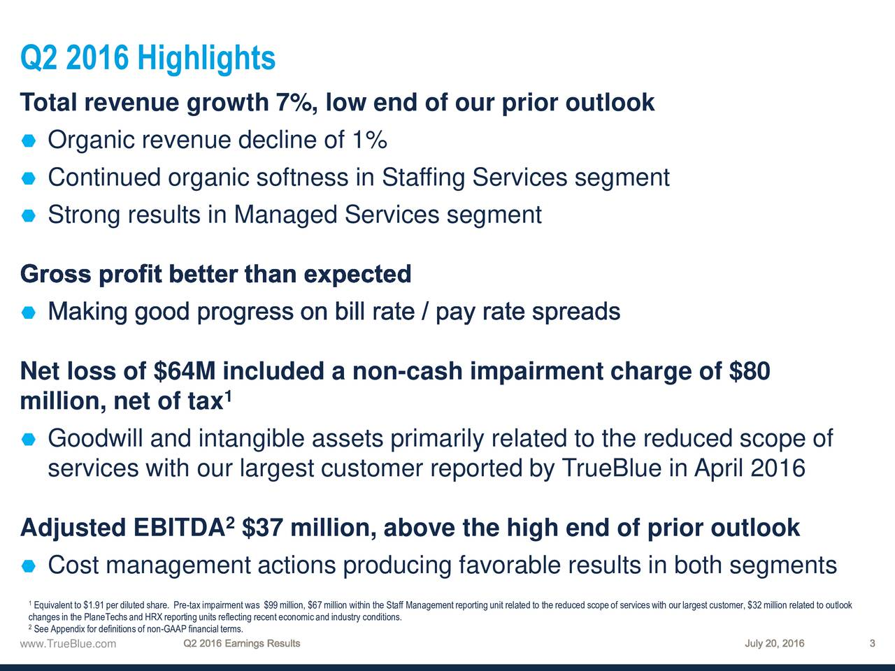 Total revenue growth 7%, low end of our prior outlook Organic revenue decline of 1% Continued organic softness in Staffing Services segment Strong results in Managed Services segment Net loss of $64M included a non-cash impairment charge of $80 1 million, net of tax Goodwill and intangible assets primarily related to the reduced scope of services with our largest customer reported by TrueBlue in April 2016 Adjusted EBITDA $37 million, above the high end of prior outlook Cost management actions producing favorable results in both segments changesin the PlaneTechsand HRX reporting units reflecting recent economicand industry conditions.aff Managementreporting unit related to the reduced scopeof services with ourlargest customer, $32 million related to outlook See Appendixfor definitions of non-GAAP financialterms. www.TrueBlue.com