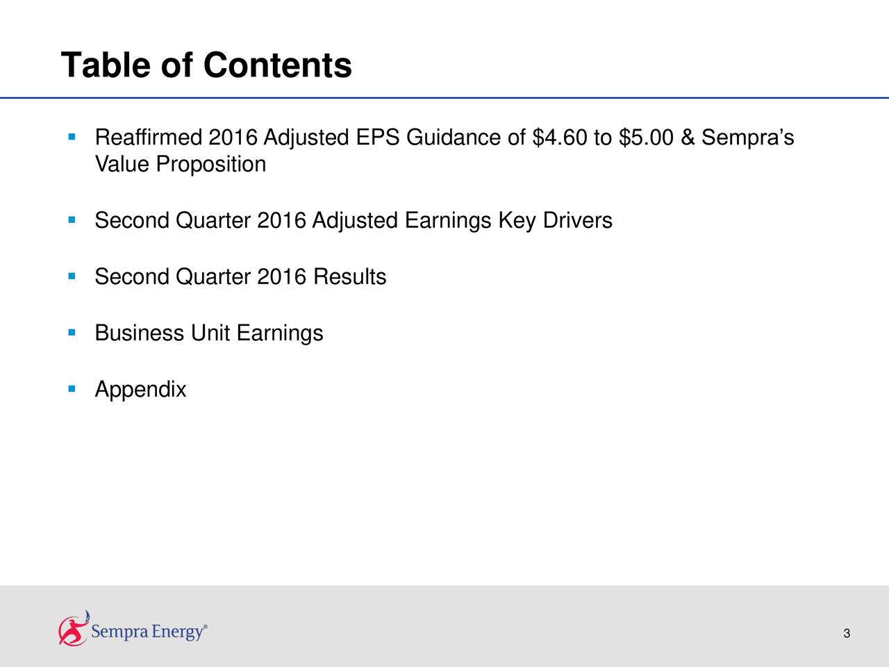 Reaffirmed 2016 Adjusted EPS Guidance of $4.60 to $5.00 & Sempras Value Proposition Second Quarter 2016 Adjusted Earnings Key Drivers Second Quarter 2016 Results Business Unit Earnings Appendix 3