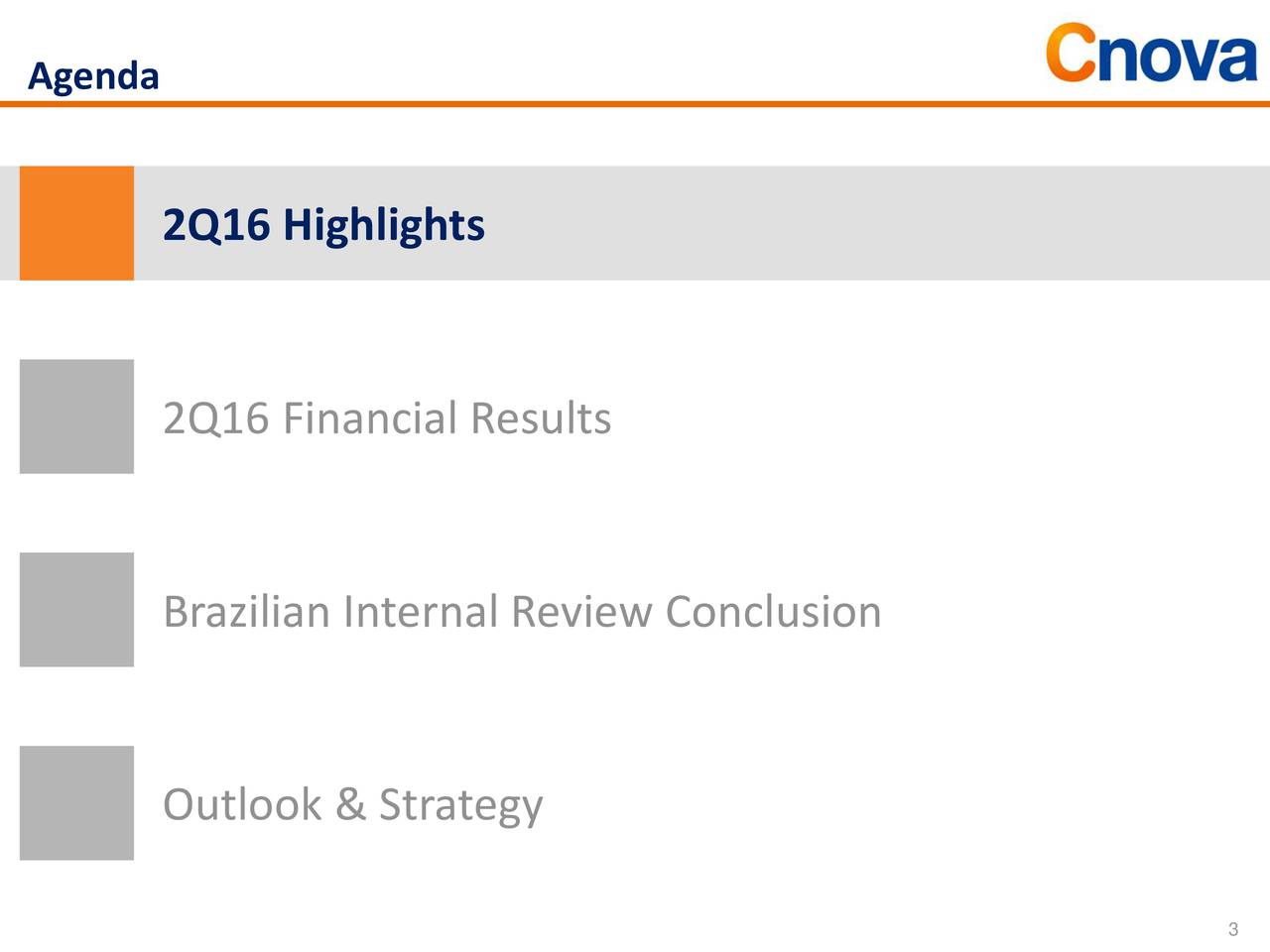 2Q16 Highlights 2Q16 Financial Results Brazilian Internal Review Conclusion Outlook & Strategy