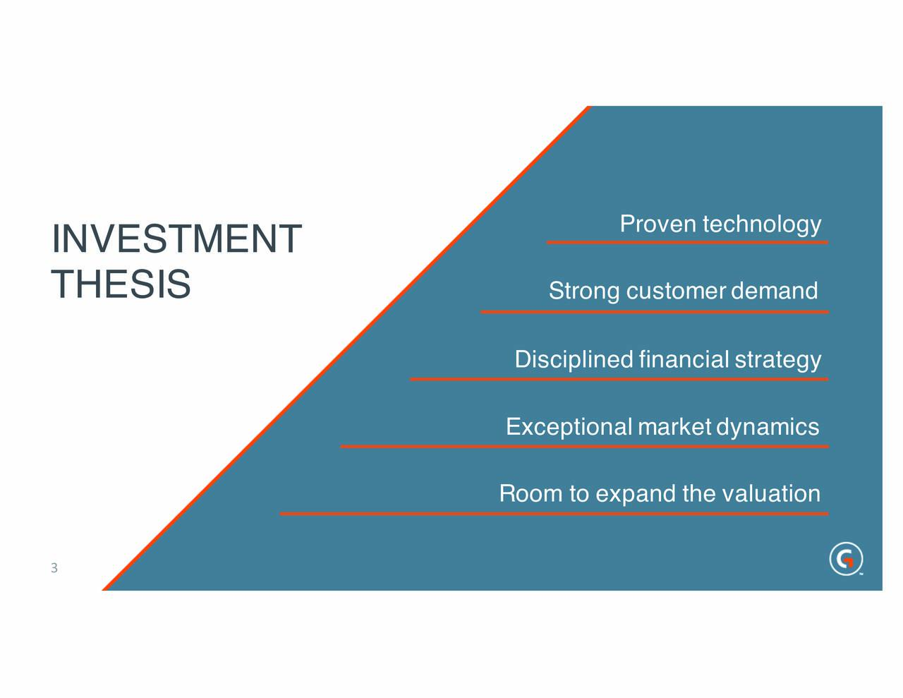 INVESTMENT THESIS Strong customer demand Disciplined financial strategy Exceptional market dynamics Room to expand the valuation 3