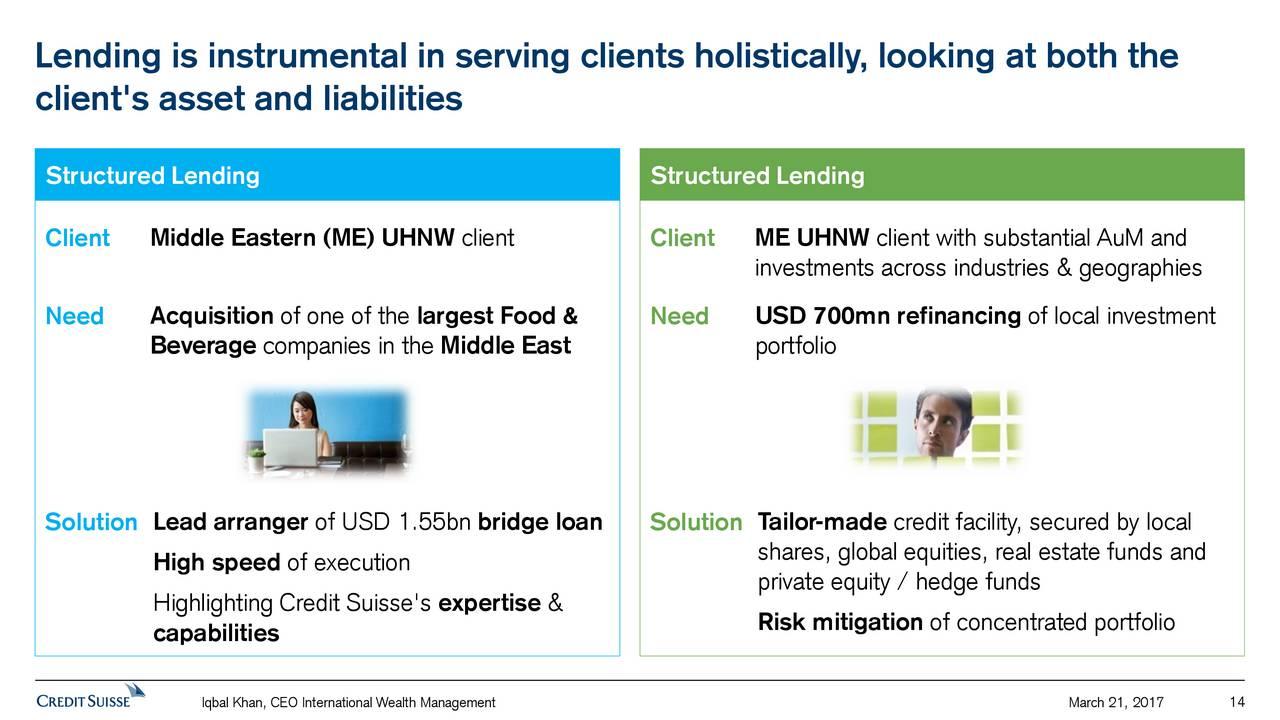 Credit Suisse Group Ag Cs Presents At Morgan Stanley