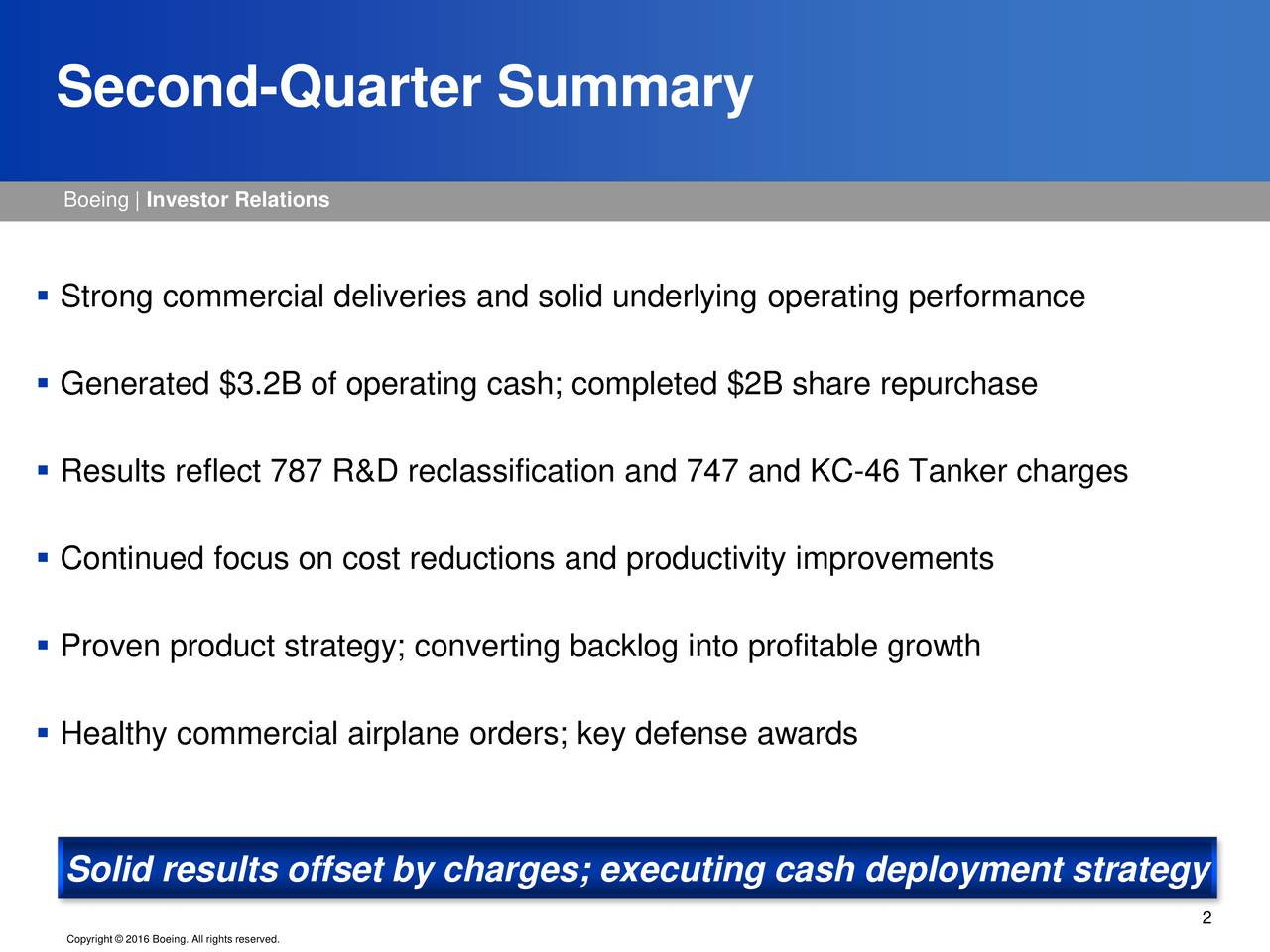 Boeing | Investor Relations Strong commercial deliveries and solid underlying operating performance Generated $3.2B of operating cash; completed $2B share repurchase Results reflect 787 R&D reclassification and 747 and KC-46 Tanker charges Continued focus on cost reductions and productivity improvements Proven product strategy; converting backlog into profitable growth Healthy commercial airplane orders; key defense awards Solid results offset by charges; executing cash deployment strategy 2