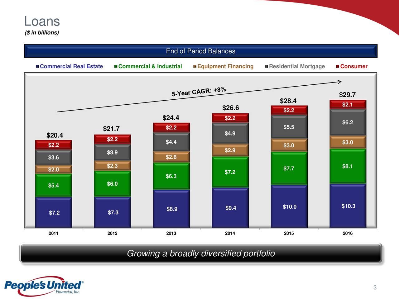 Mortgage Backed Securities Hong Kong