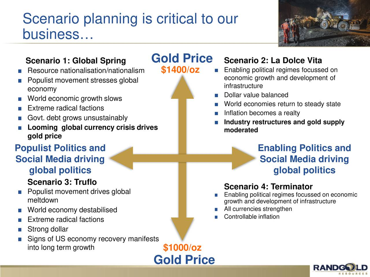 business Scenario 1: Global Spring Gold Price Scenario 2: La Dolce Vita Resource nationalisation/nationalism$1400/oz Enabling political regimes focussed on Populist movement stresses global economic growth and development of infrastructure economy Dollar value balanced World economic growth slows World economies return to steady state Extreme radical factions Govt. debt grows unsustainably Inflation becomes a realty Looming global currency crisis drives Industry restructures and gold supply gold price moderated Populist Politics and Enabling Politics and Social Media driving Social Media driving global politics global politics Scenario 3: Truflo Scenario 4: Terminator Populist movement drives global Enabling political regimes focussed on economic meltdown growth and development of infrastructure World economy destabilised All currencies strengthen Extreme radical factions Controllable inflation Strong dollar Signs of US economy recovery manifests into long term growth $1000/oz Gold Price