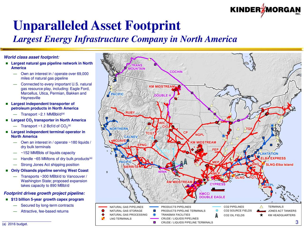 Largest Energy Infrastructure Company in North America World class asset footprint: Largest natural gas pipeline network in North America Own an interest in / operate over 69,000 miles of natural gas pipeline Connected to every important U.S. natural gas resource play, including: Eagle Ford, Marcellus, Utica, Permian, Bakken and Haynesville Largest independent transporter of petroleum products in North America Transport ~2.1 MMBbl/d Largest CO transporter in North America 2 Transport ~1.2 Bcf/d 2f CO Largest independent terminal operator in North America Own an interest in / operate ~180 liquids / dry bulk terminals ~152 MMBbls of liquids capacity Handle ~65 MMtons of dry bulk products Strong Jones Act shipping position Only Oilsands pipeline serving West Coast Transports ~300 MBbl/d to Vancouver / Washington State; proposed expansion takes capacity to 890 MBbl/d Footprint drives growth project pipeline: $13 billion 5-year growth capex program Secured by long-term contracts Attractive, fee-based returns __________________________ (a) 2016 budget. 3