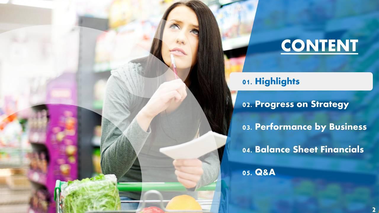 01. Highlights 02. Progress on Strategy 03. Performance by Business 04. Balance Sheet Financials 05. Q&A
