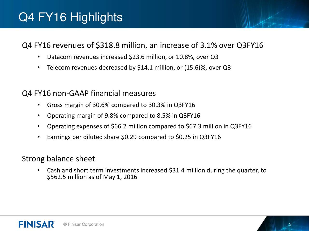 Q4 FY16 revenues of $318.8 million, an increase of 3.1% over Q3FY16 Datacom revenues increased $23.6 million, or 10.8%, over Q3 Telecom revenues decreased by $14.1 million, or (15.6)%, over Q3 Q4 FY16 non-GAAP financial measures Gross margin of 30.6% compared to 30.3% in Q3FY16 Operating margin of 9.8% compared to 8.5% in Q3FY16 Operating expenses of $66.2 million compared to $67.3 million in Q3FY16 Earnings per diluted share $0.29 compared to $0.25 in Q3FY16 Strong balance sheet Cash and short term investments increased $31.4 million during the quarter, to $562.5 million as of May 1, 2016 Finisar Corporation 3