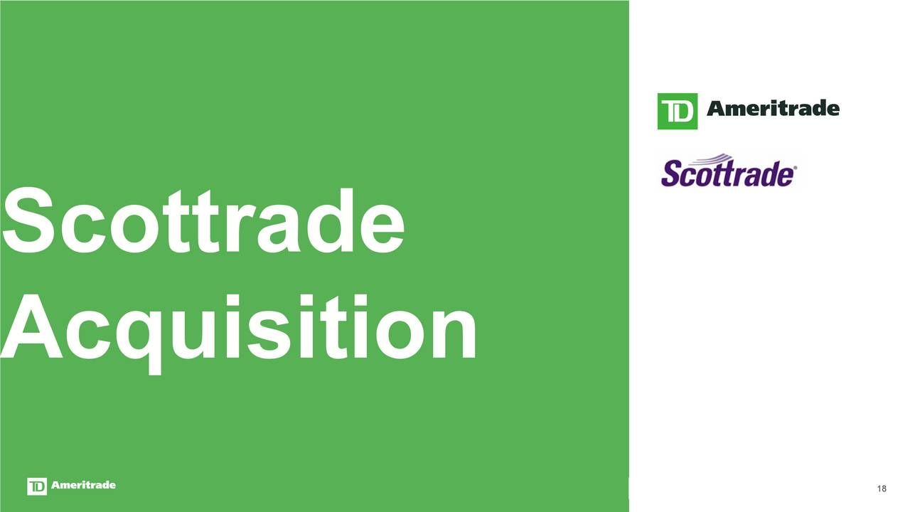 how to short sell a stock on td ameritrade