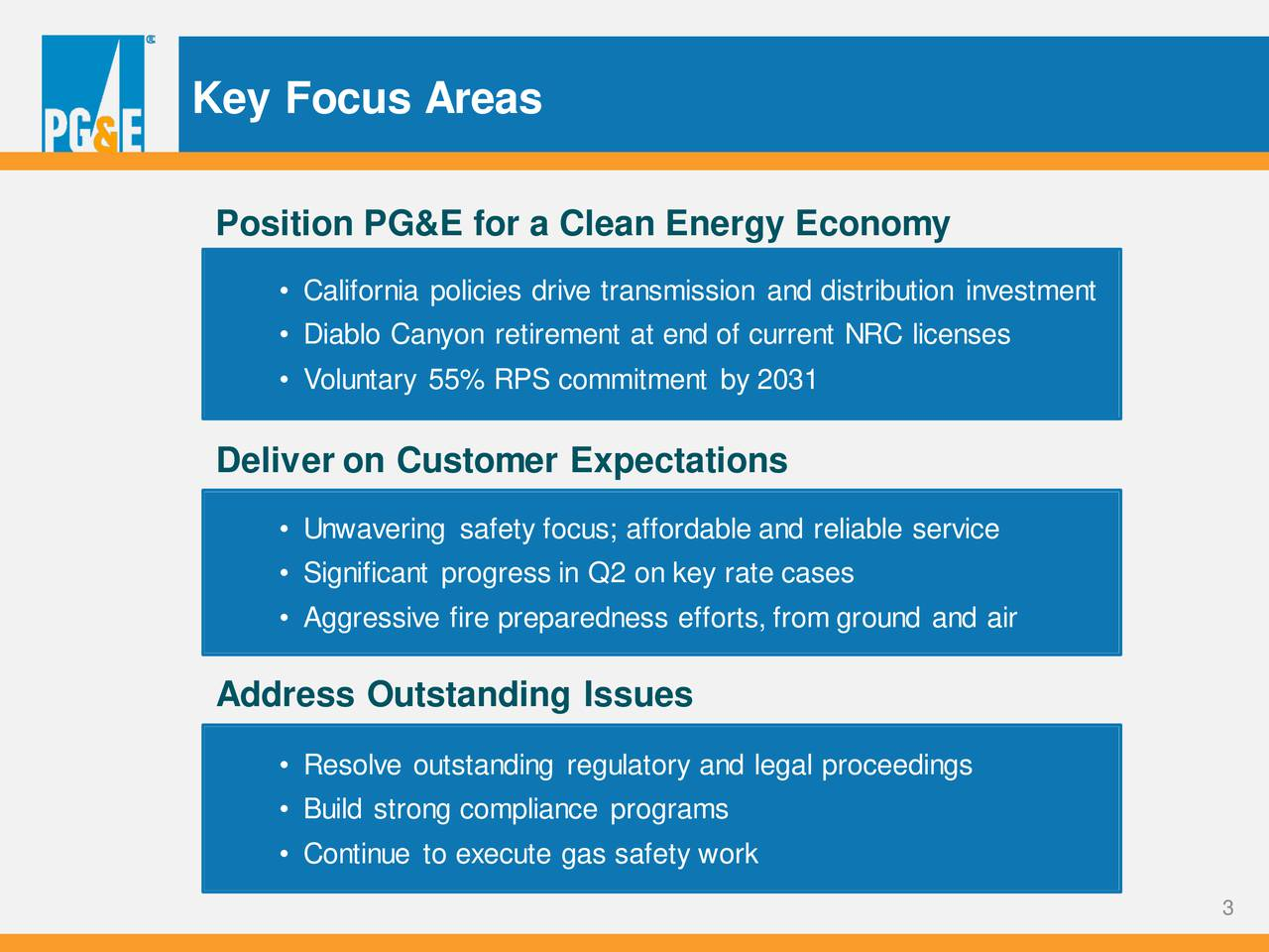 Position PG&E for a Clean Energy Economy California policies drive transmission and distribution investment Diablo Canyon retirement at end of current NRC licenses Voluntary 55% RPS commitment by 2031 Deliveron Customer Expectations Unwavering safety focus; affordable and reliable service Significant progress in Q2 on key rate cases Aggressive fire preparedness efforts,fromground and air Address Outstanding Issues Resolve outstanding regulatory and legal proceedings Build strong compliance programs Continue to execute gas safetywork 3