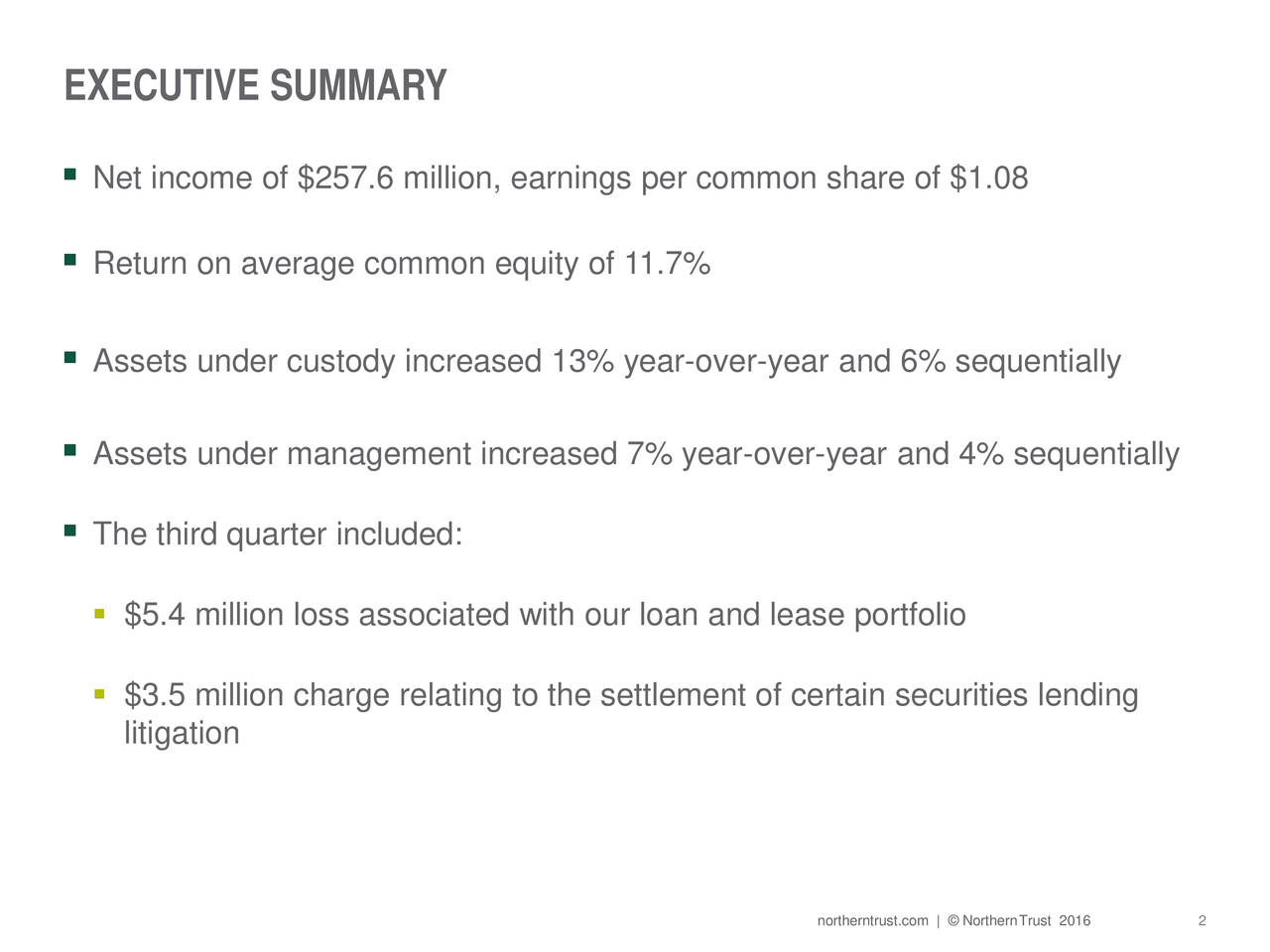 Net income of $257.6 million, earnings per common share of $1.08 Return on average common equity of 11.7% Assets under custody increased 13% year-over-year and 6% sequentially Assets under management increased 7% year-over-year and 4% sequentially The third quarter included: $5.4 million loss associated with our loan and lease portfolio $3.5 million charge relating to the settlement of certain securities lending litigation northerntrust.com    North2rnTrust 2016