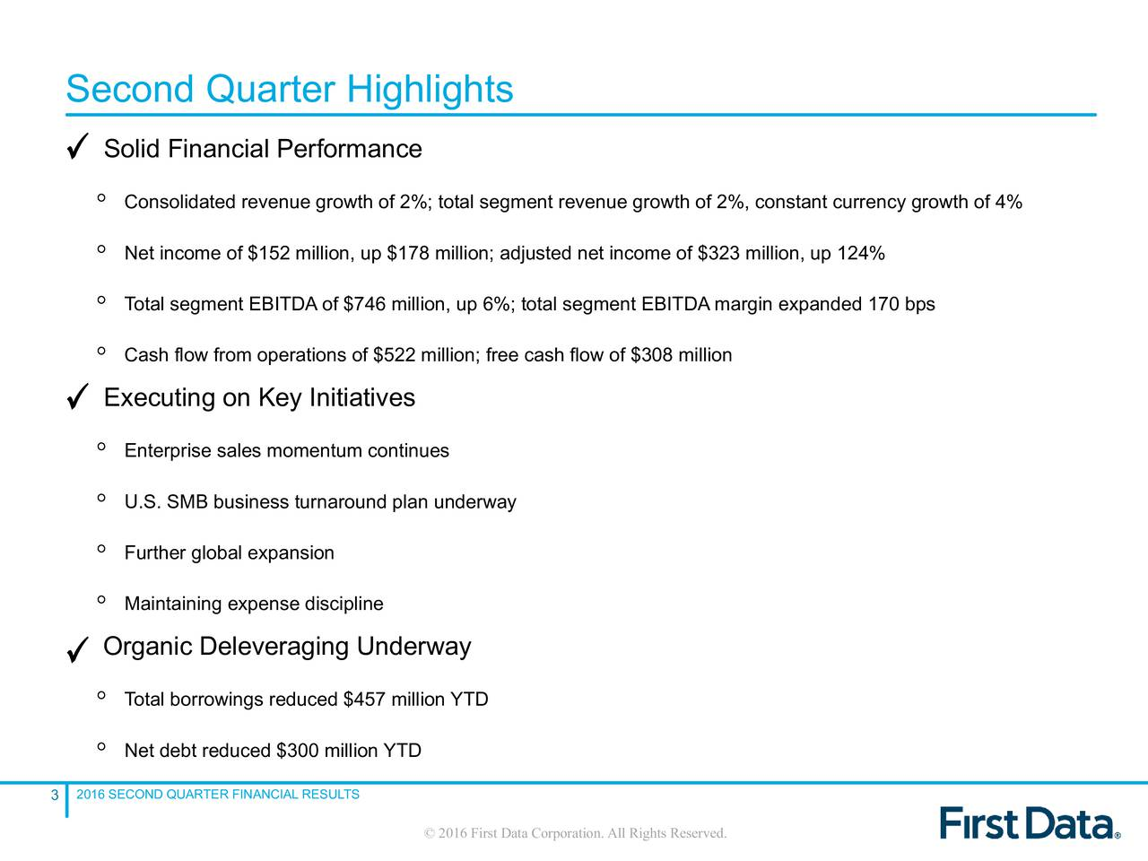 Solid Financial Performance Consolidated revenue growth of 2%; total segment revenue growth of 2%, constant currency growth of 4% Net income of $152 million, up $178 million; adjusted net income of $323 million, up 124% Total segment EBITDA of $746 million, up 6%; total segment EBITDA margin expanded 170 bps Cash flow from operations of $522 million; free cash flow of $308 million Executing on Key Initiatives Enterprise sales momentum continues U.S. SMB business turnaround plan underway Further global expansion Maintaining expense discipline Organic Deleveraging Underway Total borrowings reduced $457 million YTD Net debt reduced $300 million YTD 2016 SECOND QUARTER FINANCIAL RESULTS 3 2016 First Data Corporation.All Rights Reserved.