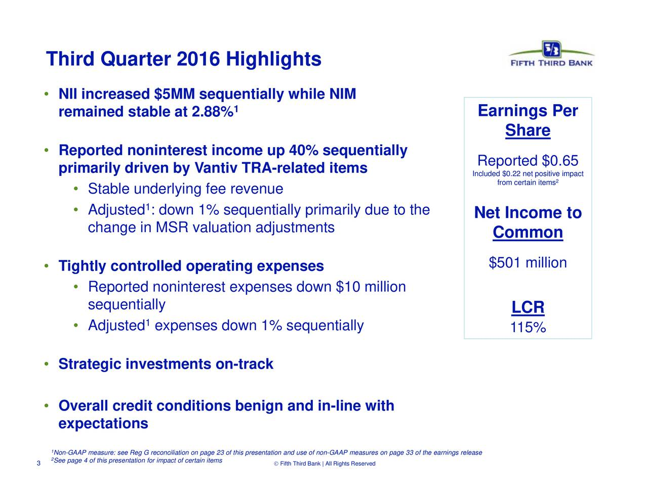 Share LCR115% from cerCommontems EarningReported $0.65 $501 million Included $0.22 net positive impact ngs release ifth Third Bank | All Rights Reserved presentation and use of non-GAAP measures on page 33 of the earni 1 1 down 1% sequent1ally primarily due to theally StaAbejuntderlying fee revenuetareuttxpentses down $10 million NIIrncreiaepri$abrlyonrn.ennbtaVlcwthvleRAI-0%laeeqit12neageathsrRaiornefc ThirdQuarter2016 Highlights    3