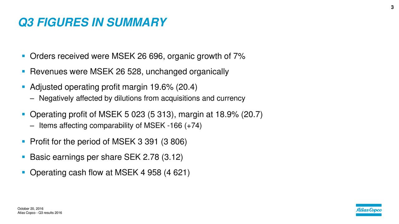 Q3 FIGURES IN SUMMARY Orders received were MSEK 26 696, organic growth of 7% Revenues were MSEK 26 528, unchanged organically Adjusted operating profit margin 19.6% (20.4) Negatively affected by dilutions from acquisitions and currency Operating profit of MSEK 5 023 (5 313), margin at 18.9% (20.7) Items affecting comparability of MSEK -166 (+74) Profit for the period of MSEK 3 391 (3 806) Basic earnings per share SEK 2.78 (3.12) Operating cash flow at MSEK 4 958 (4 621) October 20, 2016 Atlas Copco - Q3 results 2016
