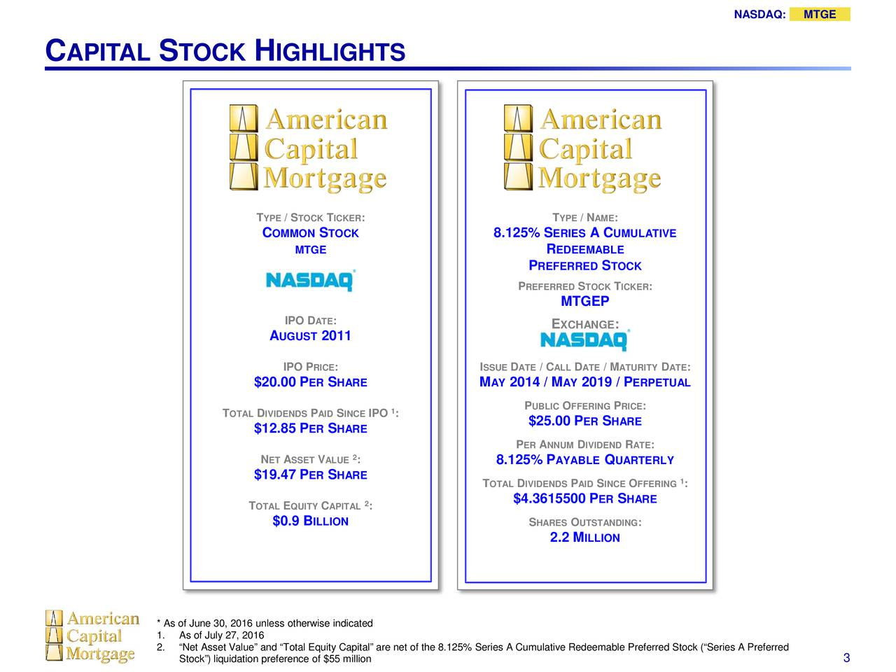 C APITAL S TOCK H IGHLIGHTS TYPE / TOCKTICKE: TYPE/ NAME: C OMMON STOCK 8.125% SERIES A CUMULATIVE MTGE R EDEEMABLE PREFERRED STOCK E XCHANGE : PREFERREDSTOCK TICKE: MTGEP IPO ATE: E XCHANGE : A UGUST 2011 IPO PRIC: SSUEDATE/ CALLDATE/ ATURITD AT: $20.00 PER SHARE MAY 2014 / MAY 2019 / ERPETUAL 1 PUBLICOFFERINP RIC: TOTALD IVIDENPSAISINCEIPO : $25.00 PER SHARE $12.85 PER SHARE PERA NNUMDIVIDENRATE: 2 NETA SSETVALUE: 8.125% P AYABLE Q UARTERLY $19.47 PER SHARE 1 TOTALDIVIDENDPAIDSINCEOFFERING: 2 $4.3615500 PER SHARE TOTALEQUITYCAPITAL: $0.9 BILLION SHARESOUTSTANDIN: 2.2 MILLION * As of June 30, 2016 unless otherwise indicated 1. As of July 27, 2016 2. Net Asset Value and Total Equity Capital are net of the 8.125%Series A Cumulative Redeemable Preferred Stock (Series A Preferred Stock) liquidation preference of$55 million 3