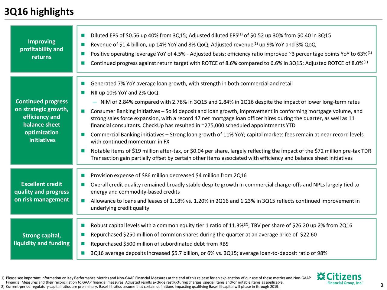 (1) Diluted EPS of $0.56 up 40% from 3Q15; Adjusted diluted EPS of $0.52 up 30% from $0.40 in 3Q15 Improving  Revenue of $1.4 billion, up 14% YoY and 8% QoQ; Adjusted revenue up 9% YoY and 3% QoQ profitabilityand Positiveoperating leverage YoY of 4.5% - Adjusted basis; efficiency ratio improved~3 percentage pointsYoY to 63% returns Continuedprogress againstreturn targetwith ROTCE of 8.6% comparedto 6.6% in 3Q15; Adjusted ROTCE of 8.0% Generated 7% YoY average loan growth, with strength in both commercialand retail NII up 10% YoY and 2% QoQ Continued progress  NIM of 2.84% comparedwith 2.76% in 3Q15 and 2.84% in 2Q16 despite the impactof lower long-termrates on strategic growth, ConsumerBanking initiatives Solid depositand loan growth,improvementin conformingmortgage volume, and efficiency and strongsales force expansion,with a record 47 net mortgageloan officer hires during the quarter, as well as 11 balance sheet financial consultants.CheckUp has resulted in ~275,000 scheduled appointmentsYTD optimization  CommercialBanking initiatives Strong loan growthof 11% YoY; capitalmarketsfees remain at near record levels initiatives with continuedmomentumin FX Notable itemsof $19 millionafter-tax, or $0.04 per share, largely reflecting the impactof the $72 millionpre-tax TDR Transactiongain partially offset by certain other itemsassociatedwith efficiency and balance sheet initiatives Provisionexpense of $86 milliondecreased $4 millionfrom 2Q16 Excellent credit  Overall credit quality remained broadly stable despite growthin commercialcharge-offs and NPLs largely tied to quality and progress energy and commodity-basedcredits on risk management  Allowanceto loans and leases of 1.18% vs. 1.20% in 2Q16 and 1.23% in 3Q15 reflects continuedimprovementin underlying credit quality (2) Robustcapital levels with a commonequity tier 1 ratio of 11.3% ; TBV per share of $26.20 up 2% from 2Q16 Strong capital,  Repurchased $250 millionof commonshares during the quarter at an average price