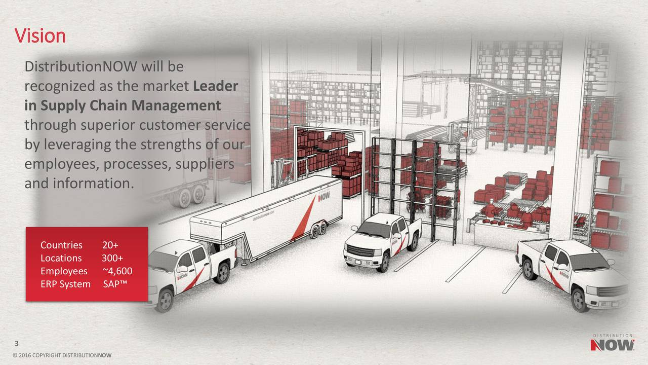 DistributionNOW will be recognized as the market Leader in Supply Chain Management through superior customer service by leveraging the strengths of our employees, processes, suppliers and information. Countries 20+ Locations 300+ Employees ~4,600 ERP System SAP 2016COPYRIGHTDISTRIBUTIONNOW