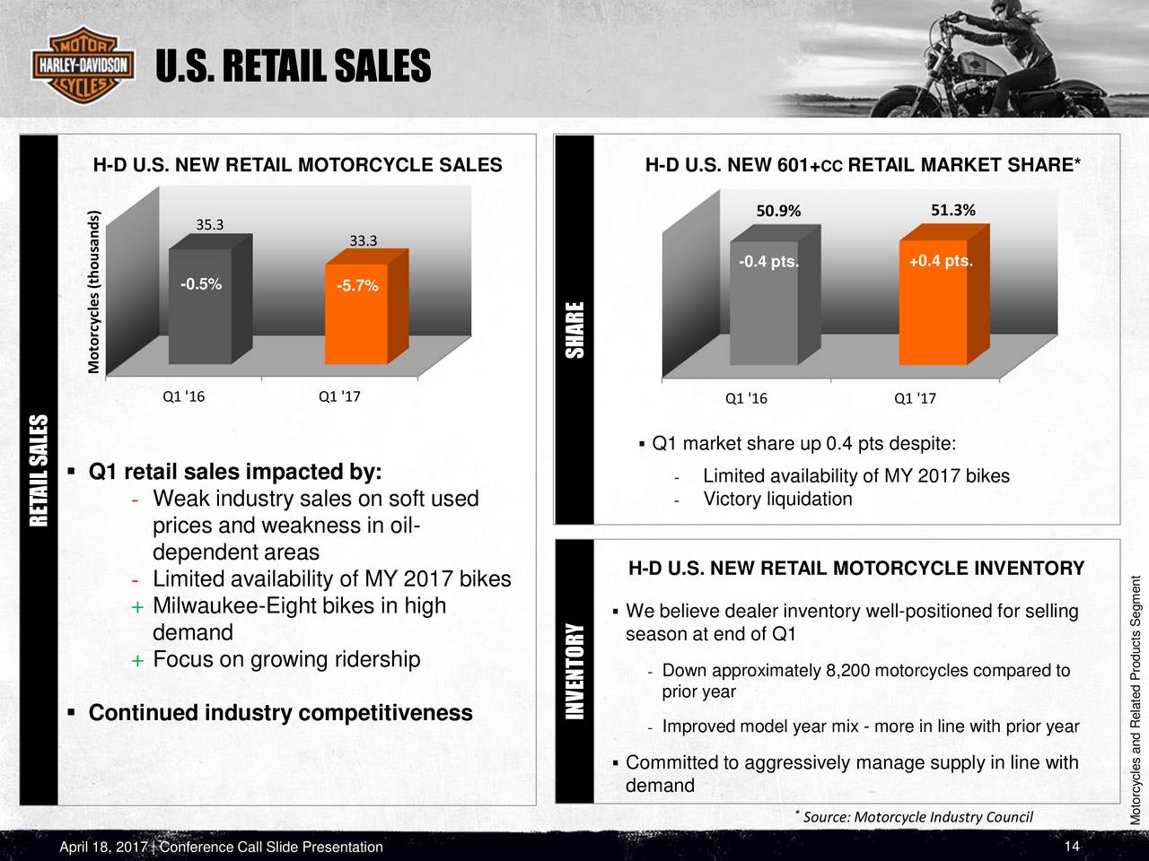 selling mama hog harley focus on The stated reason was to focus on the harley-davidson brand in which harley-davidson was repeatedly asked to sell it in the united harley owners group.